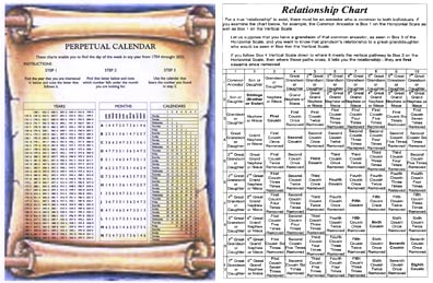 Perpetual Calendar & Relationship Calculators